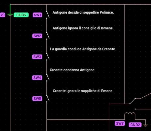 Roccioletti - Antigone elettrica 1