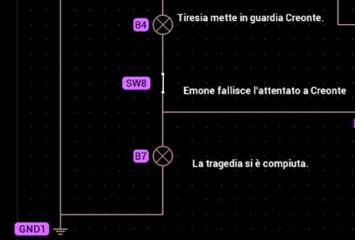 Roccioletti - Antigone elettrica 3
