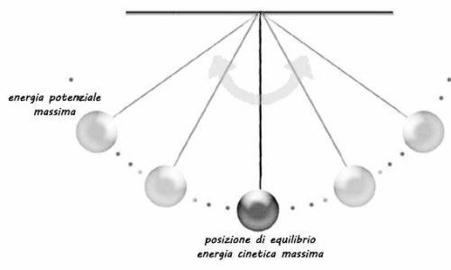 Roccioletti - gravità della situazione